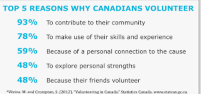 Top-5-Reasons-to-Volunteer